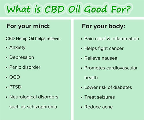 full spectrum CBD oils