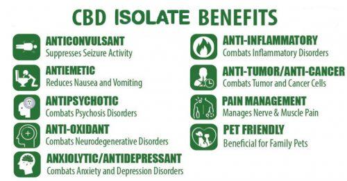 benefits of CBD isolate