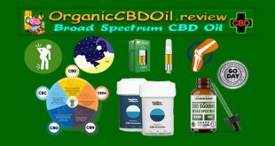 Broad Spectrum CBD